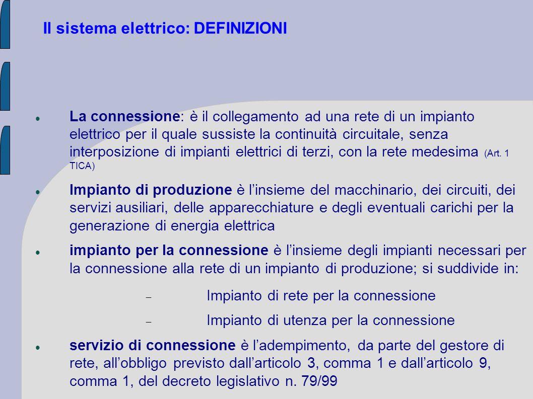 Il sistema elettrico: DEFINIZIONI