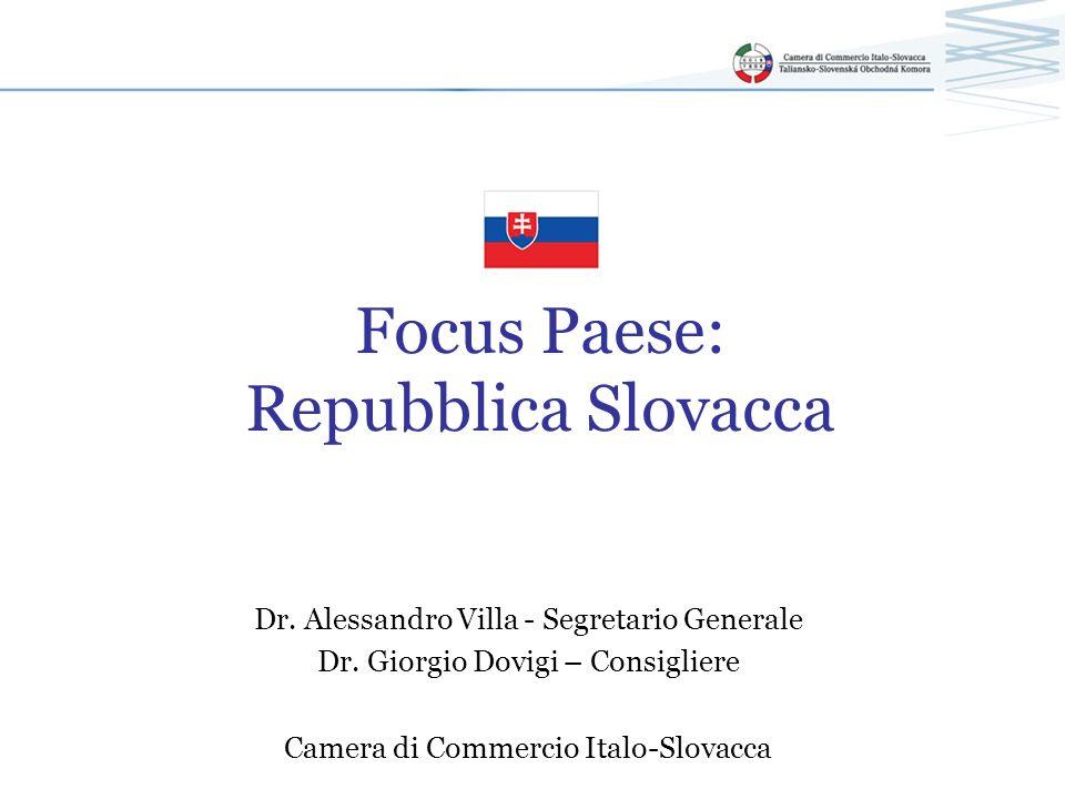 Focus Paese: Repubblica Slovacca
