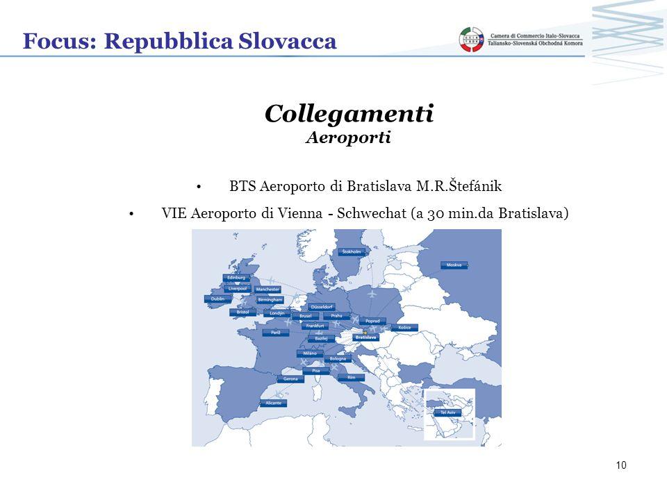 Collegamenti Focus: Repubblica Slovacca Aeroporti