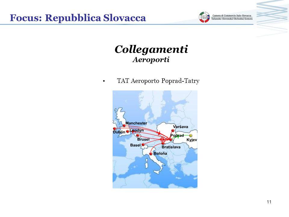 TAT Aeroporto Poprad-Tatry