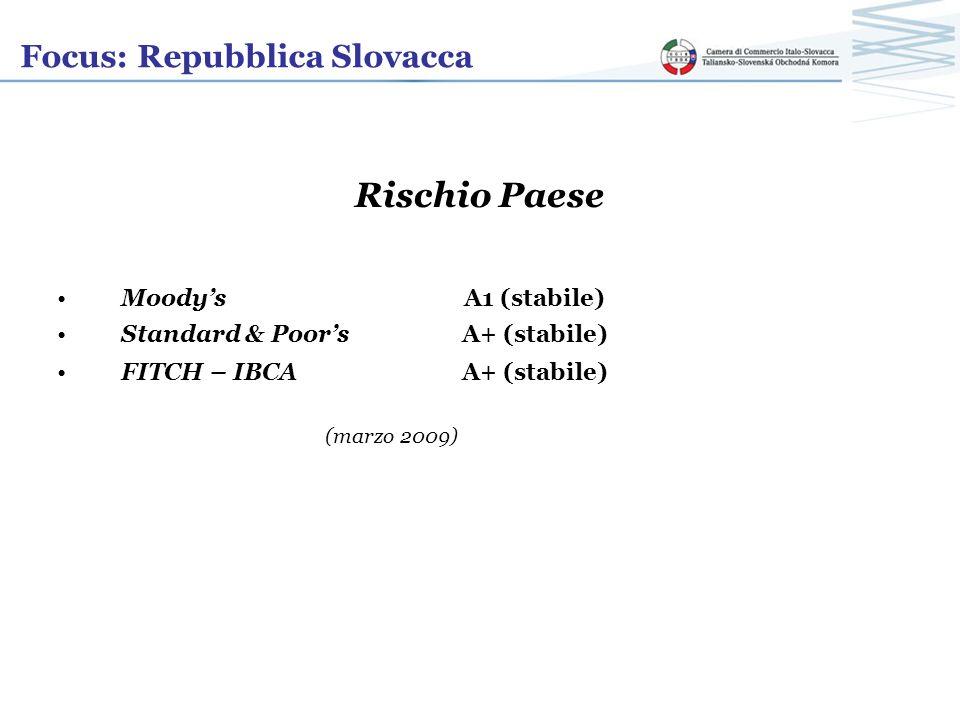 Focus: Repubblica Slovacca