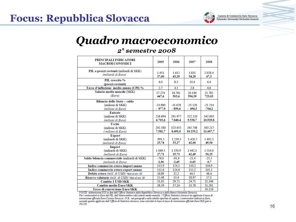 Quadro macroeconomico