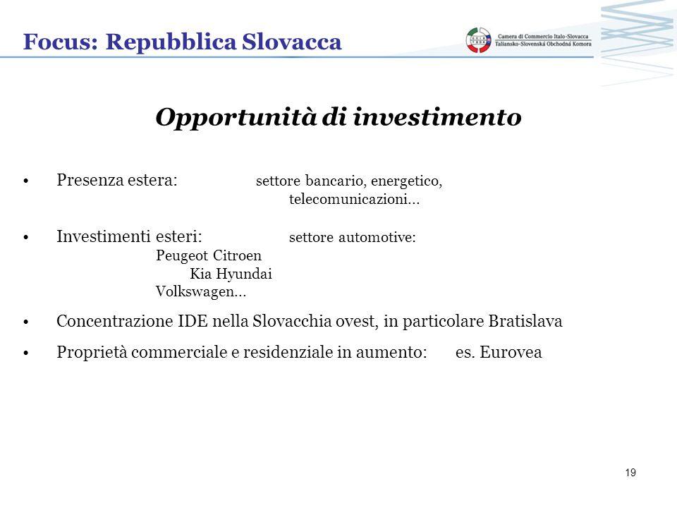 Opportunità di investimento