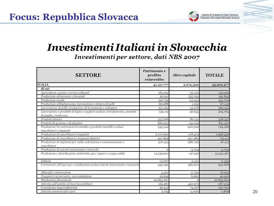 Investimenti Italiani in Slovacchia
