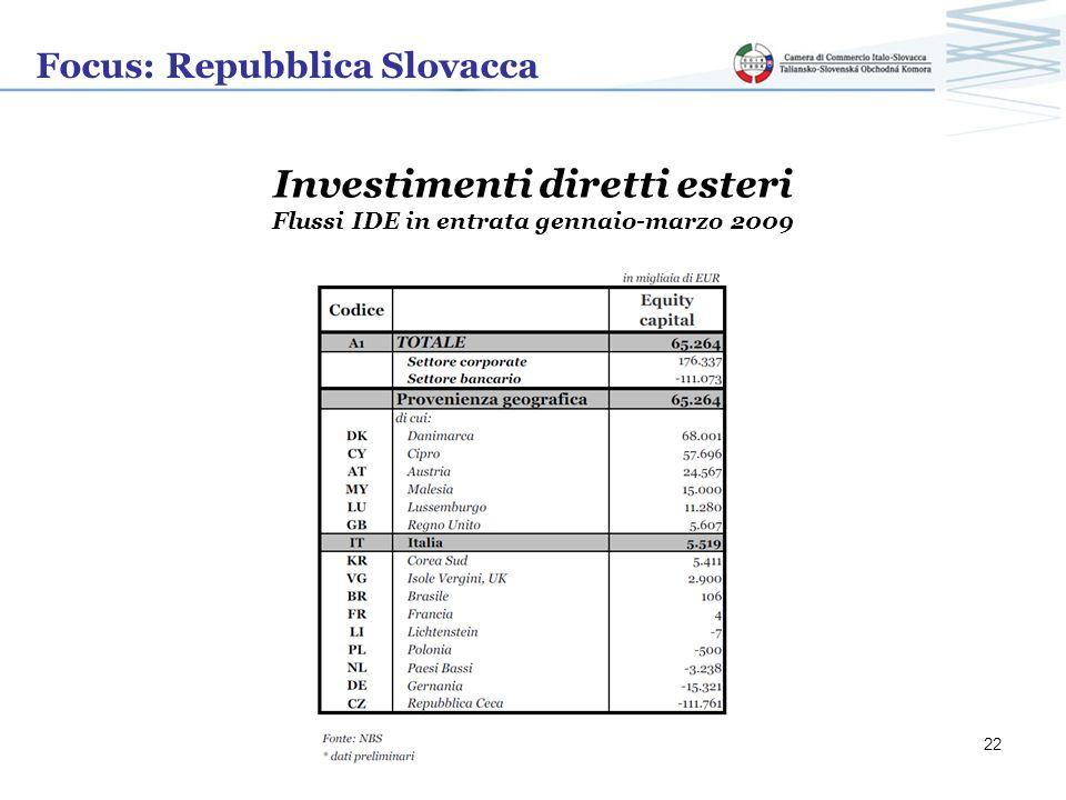 Investimenti diretti esteri Flussi IDE in entrata gennaio-marzo 2009