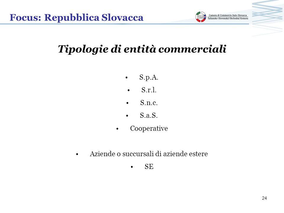 Tipologie di entità commerciali