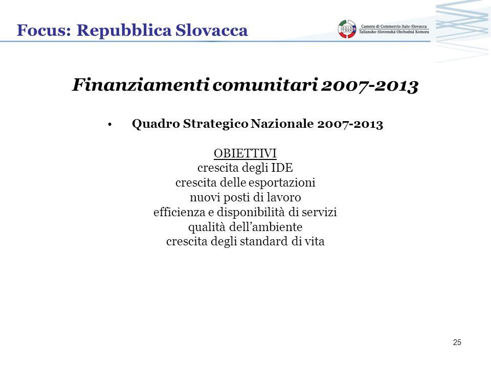 Finanziamenti comunitari 2007-2013
