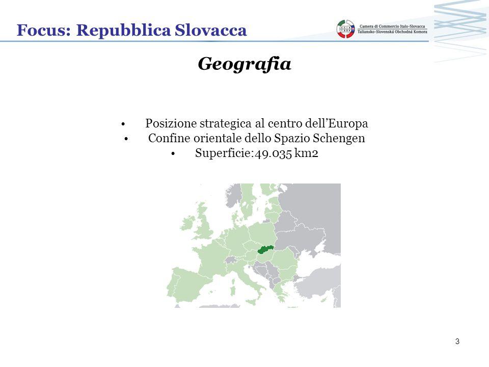 Geografia Focus: Repubblica Slovacca
