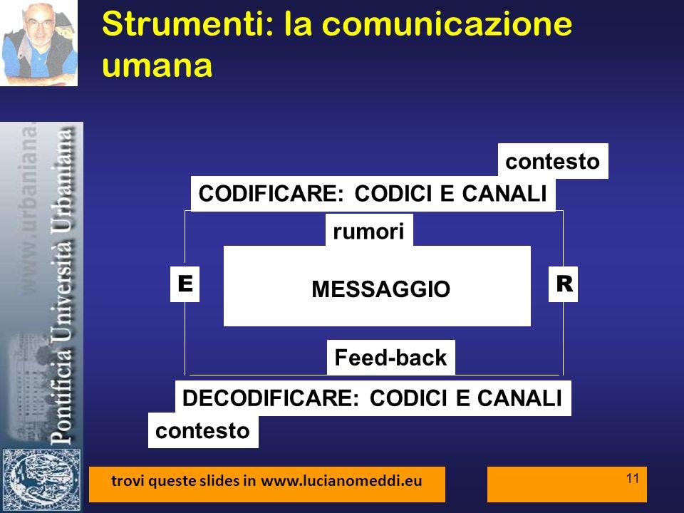 Strumenti: la comunicazione umana