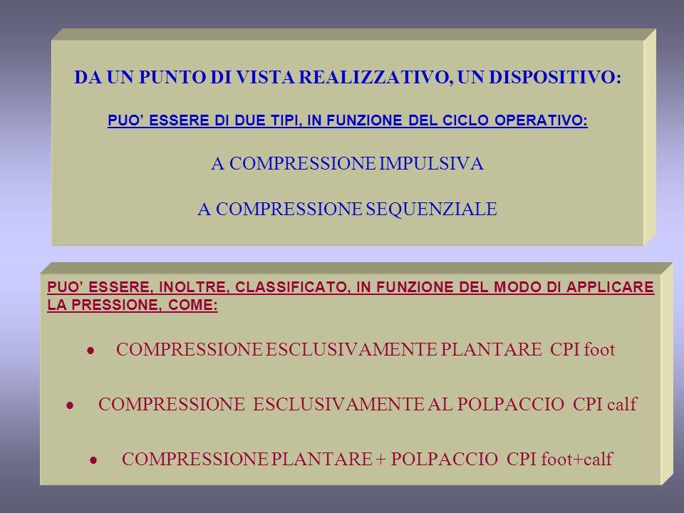 · COMPRESSIONE ESCLUSIVAMENTE PLANTARE CPI foot