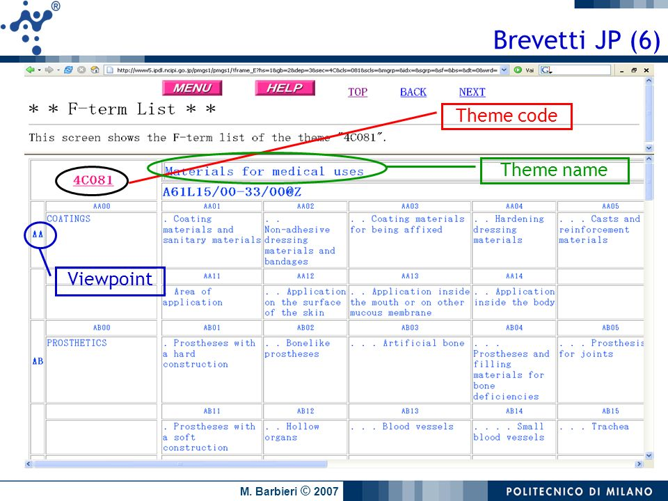 Brevetti JP (6) Theme code Theme name Viewpoint