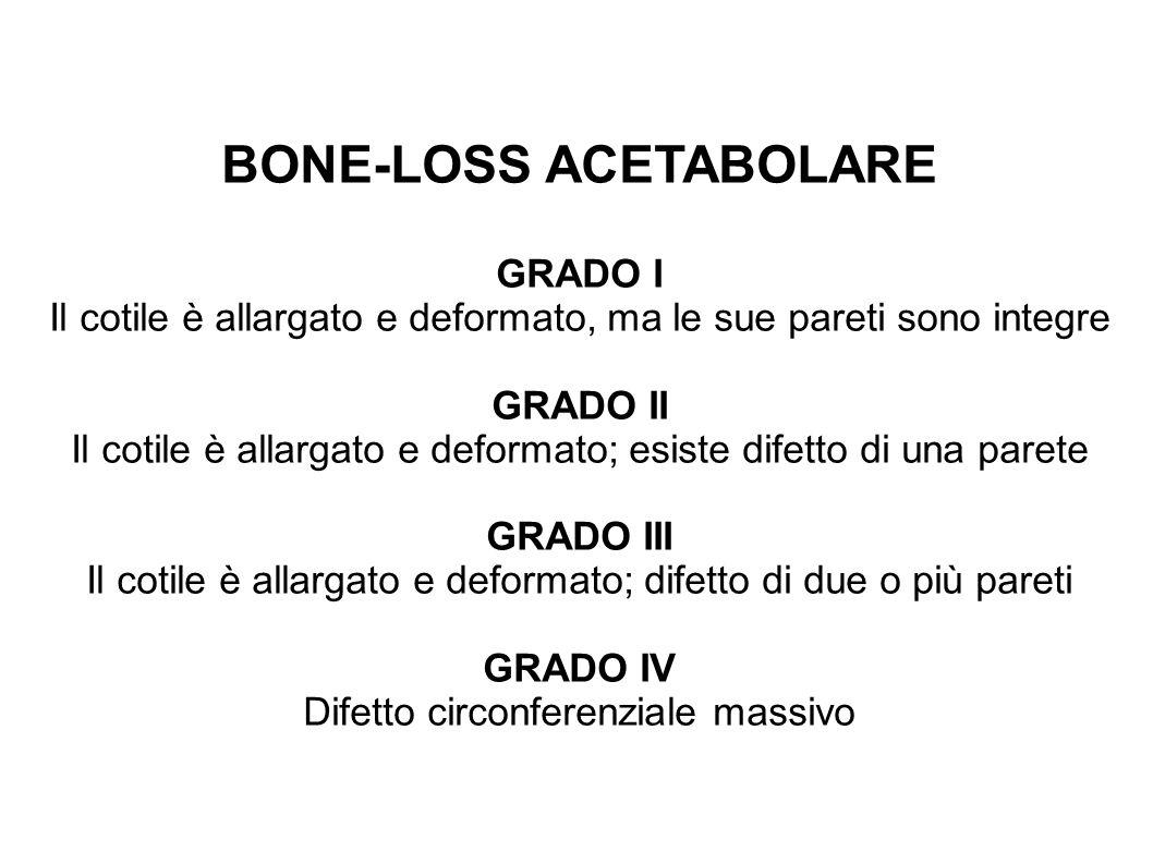 BONE-LOSS ACETABOLARE