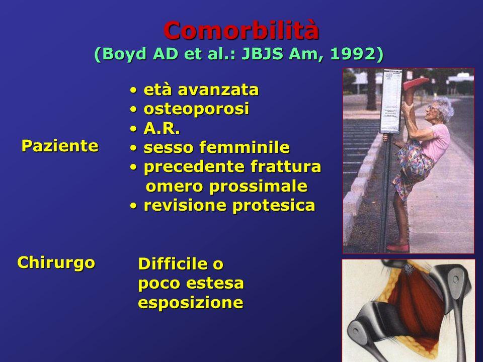 Comorbilità (Boyd AD et al.: JBJS Am, 1992) età avanzata osteoporosi