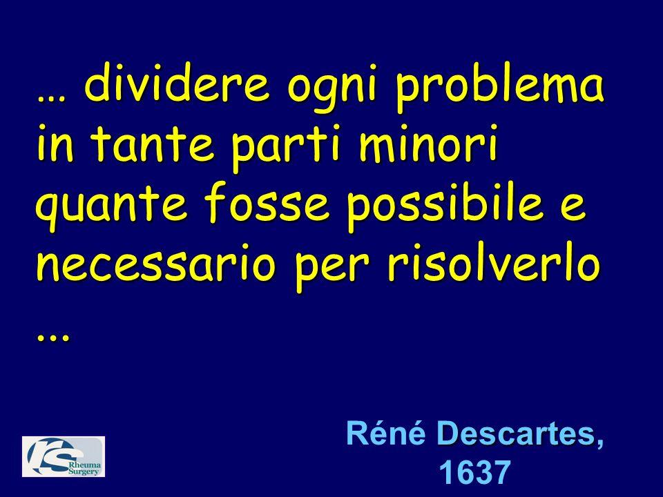 … dividere ogni problema in tante parti minori quante fosse possibile e necessario per risolverlo ...