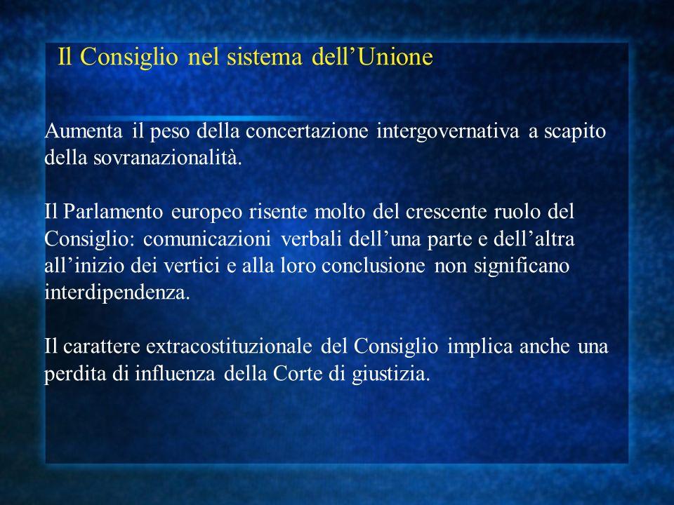 Il Consiglio nel sistema dell'Unione