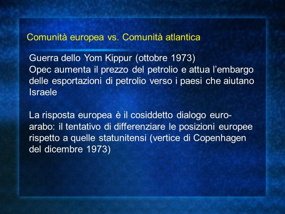 Comunità europea vs. Comunità atlantica