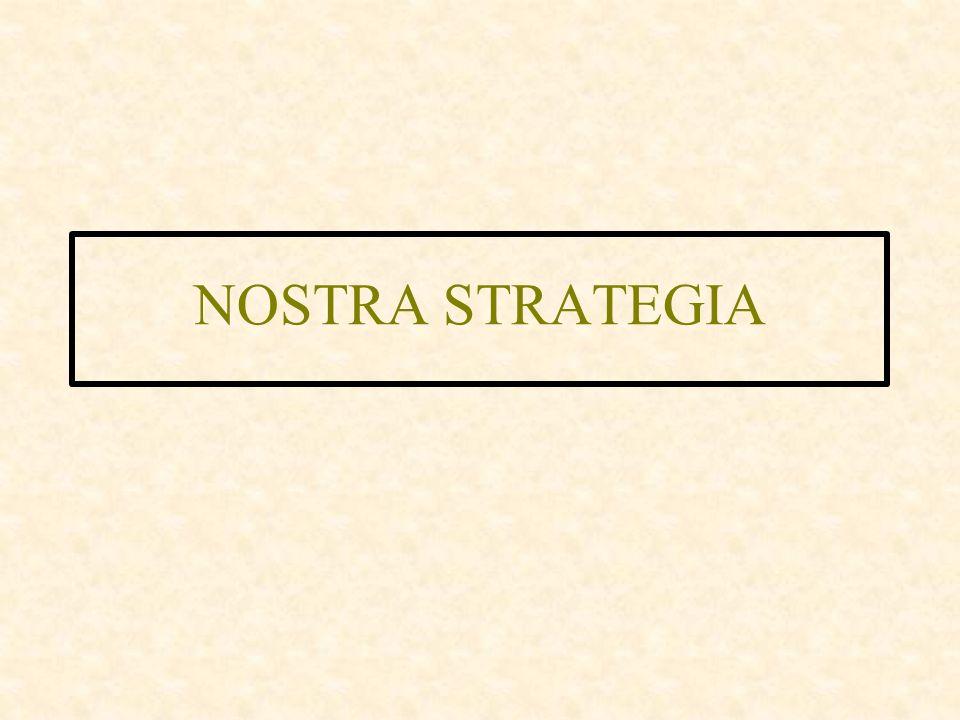 NOSTRA STRATEGIA