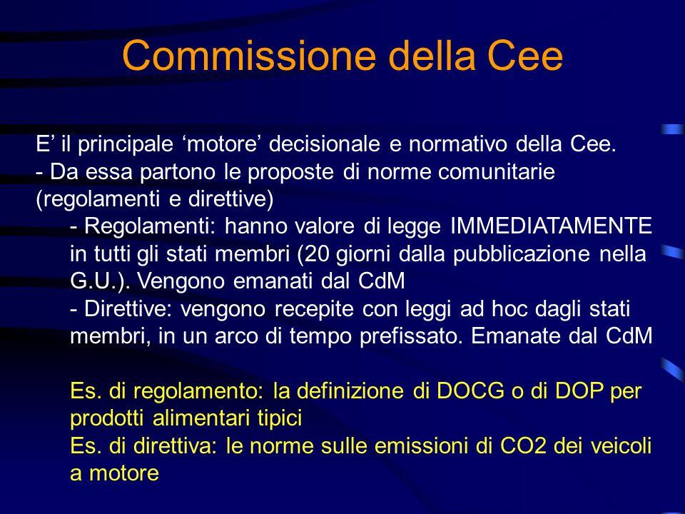 Commissione della CeeE' il principale 'motore' decisionale e normativo della Cee.