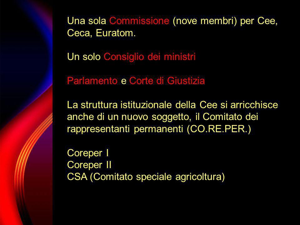 Una sola Commissione (nove membri) per Cee, Ceca, Euratom.