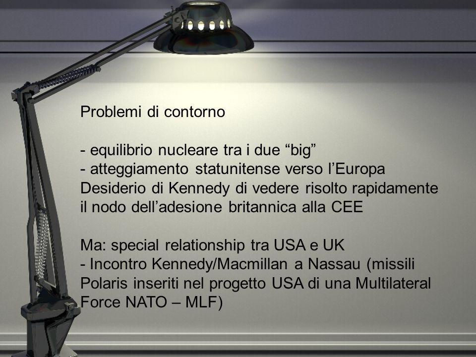 Problemi di contornoequilibrio nucleare tra i due big atteggiamento statunitense verso l'Europa.