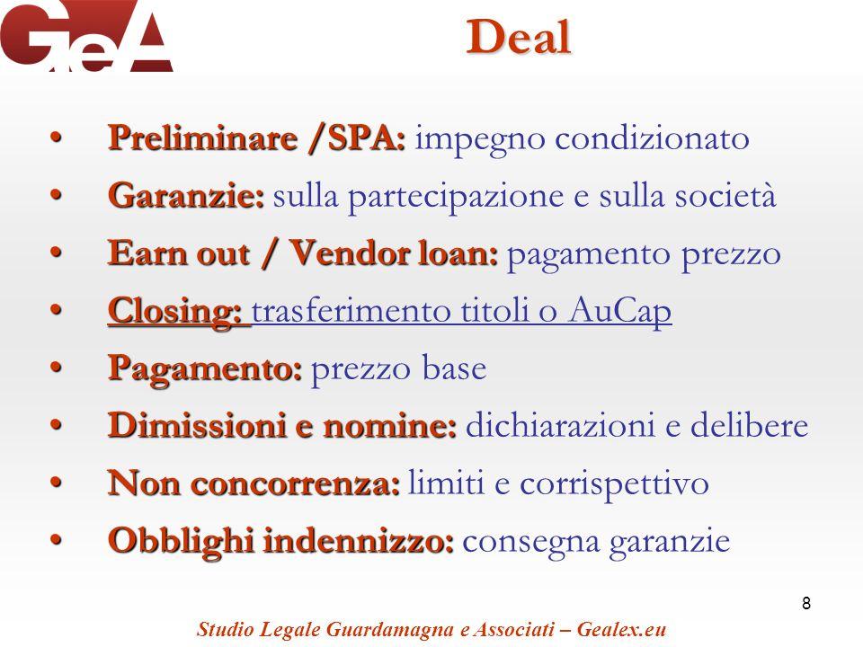 Deal Preliminare /SPA: impegno condizionato