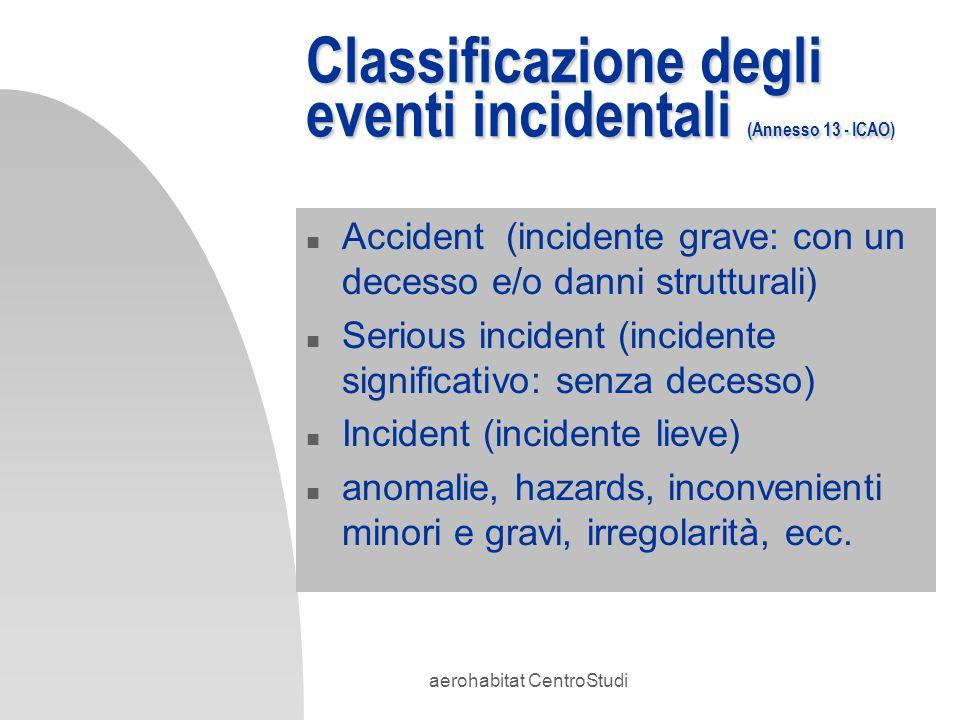 Classificazione degli eventi incidentali (Annesso 13 - ICAO)