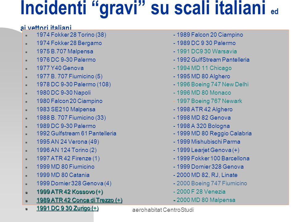 Incidenti gravi su scali italiani ed ai vettori italiani