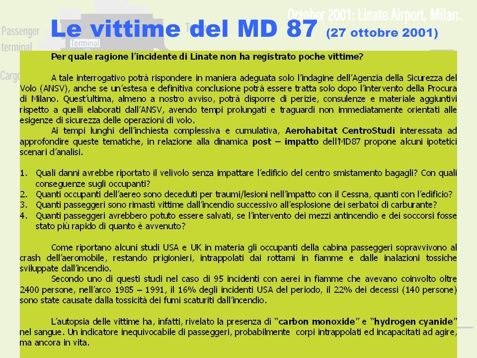 Le vittime del MD 87 (27 ottobre 2001)