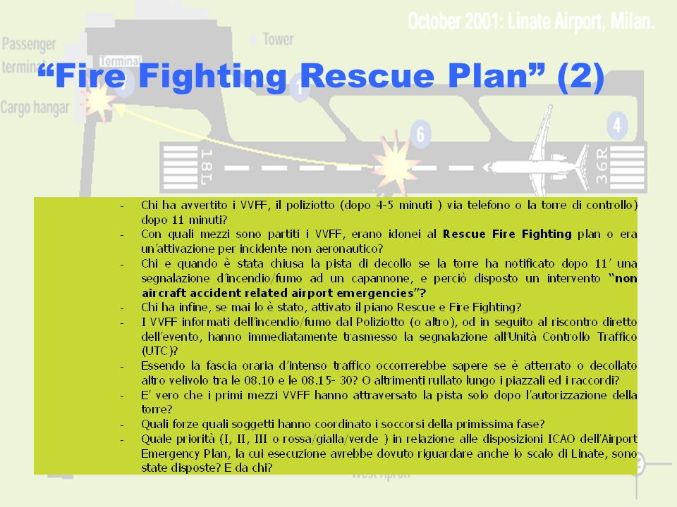 Fire Fighting Rescue Plan (2)