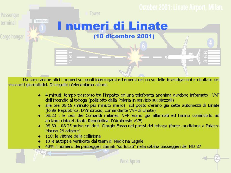 I numeri di Linate (10 dicembre 2001) www.aerohabitat.org