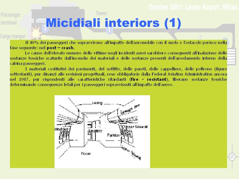 Micidiali interiors (1)