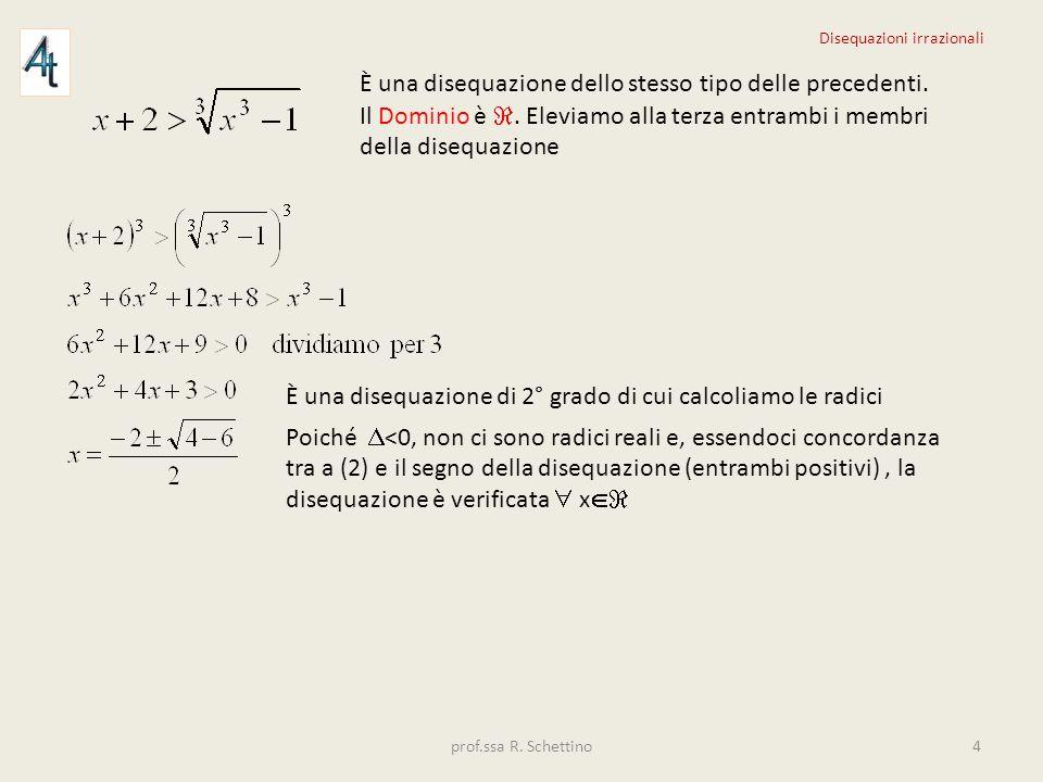 È una disequazione di 2° grado di cui calcoliamo le radici