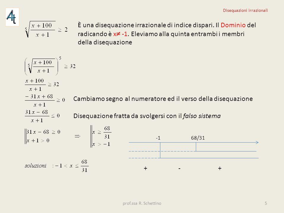 Cambiamo segno al numeratore ed il verso della disequazione