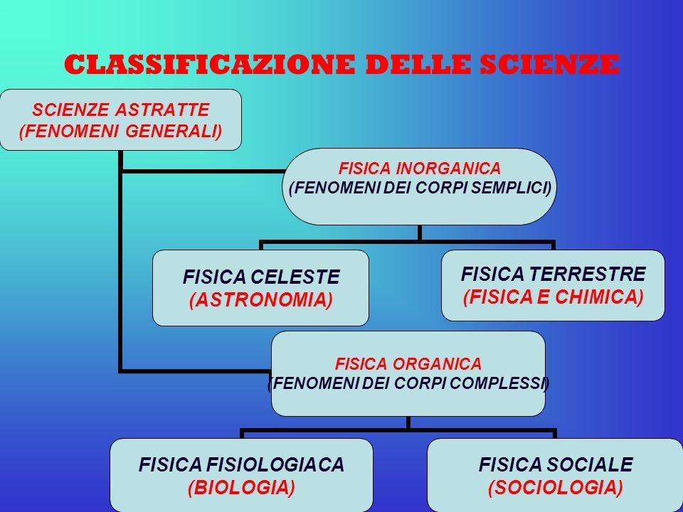 CLASSIFICAZIONE DELLE SCIENZE