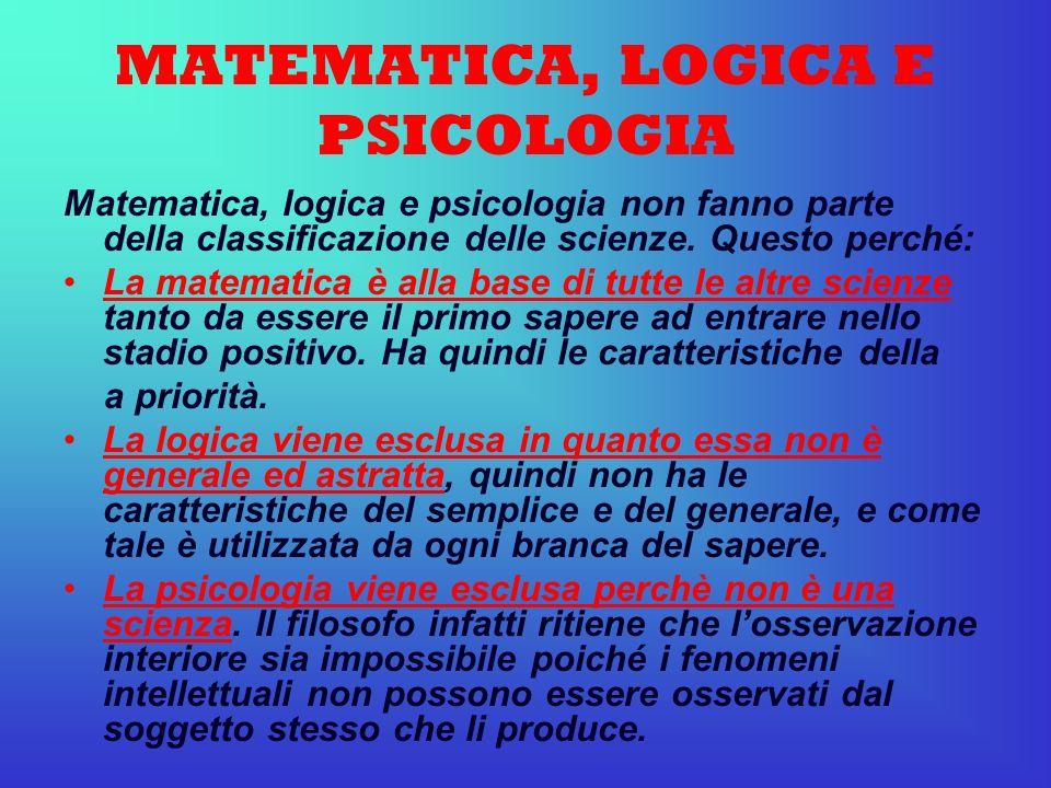 MATEMATICA, LOGICA E PSICOLOGIA
