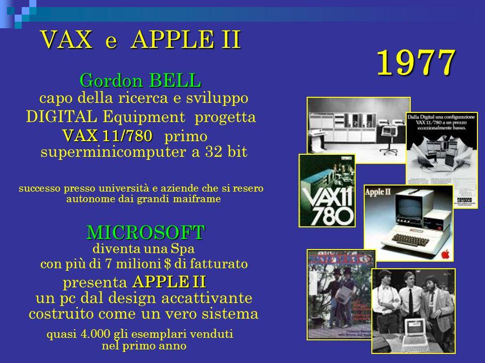 1977 VAX e APPLE II DIGITAL Equipment progetta