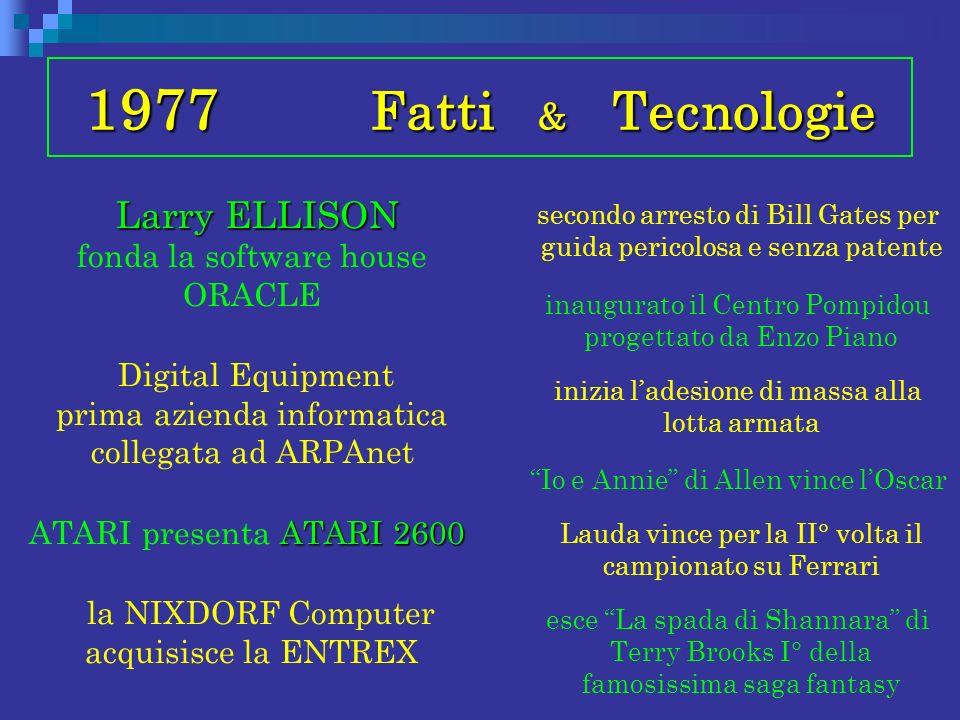 1977 Fatti & Tecnologie
