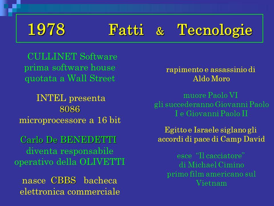 1978 Fatti & Tecnologie