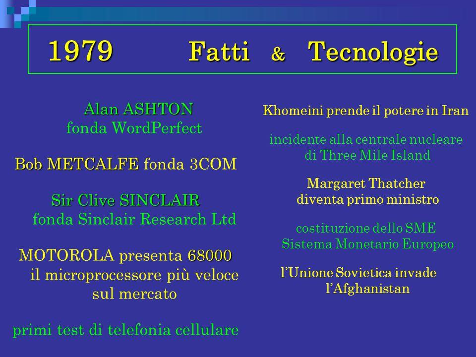 1979 Fatti & Tecnologie