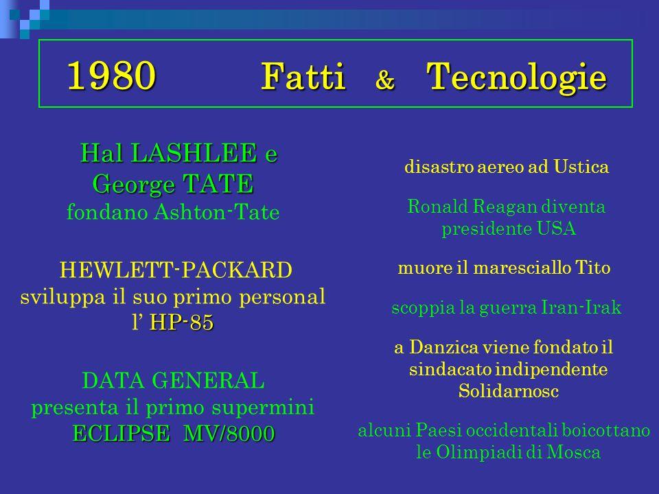 1980 Fatti & Tecnologie