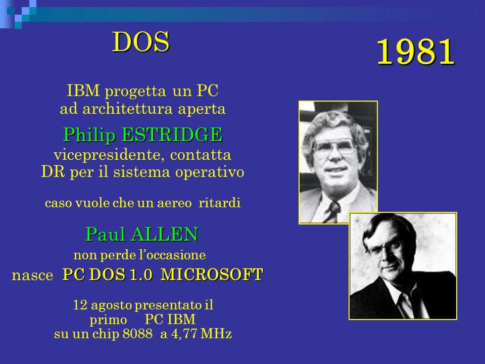 DOS IBM progetta un PC ad architettura aperta. Philip ESTRIDGE vicepresidente, contatta DR per il sistema operativo.