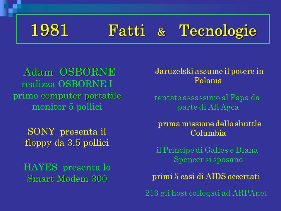 1981 Fatti & Tecnologie