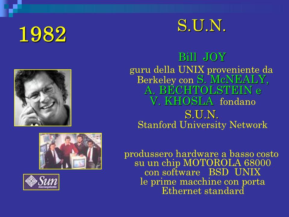 S.U.N. Stanford University Network