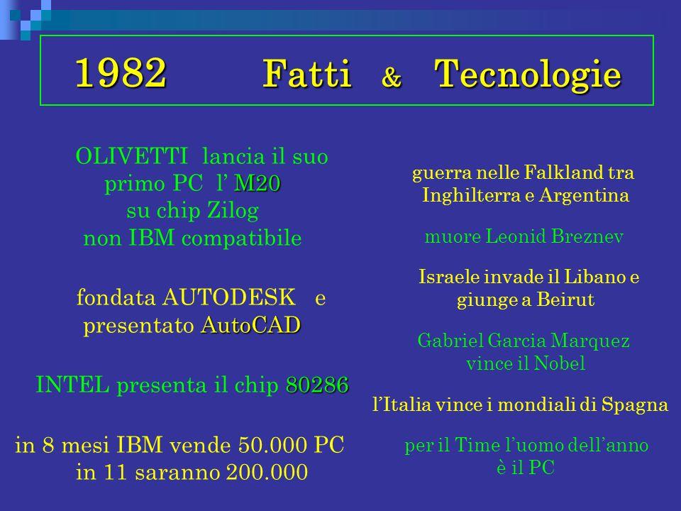 1982 Fatti & Tecnologie