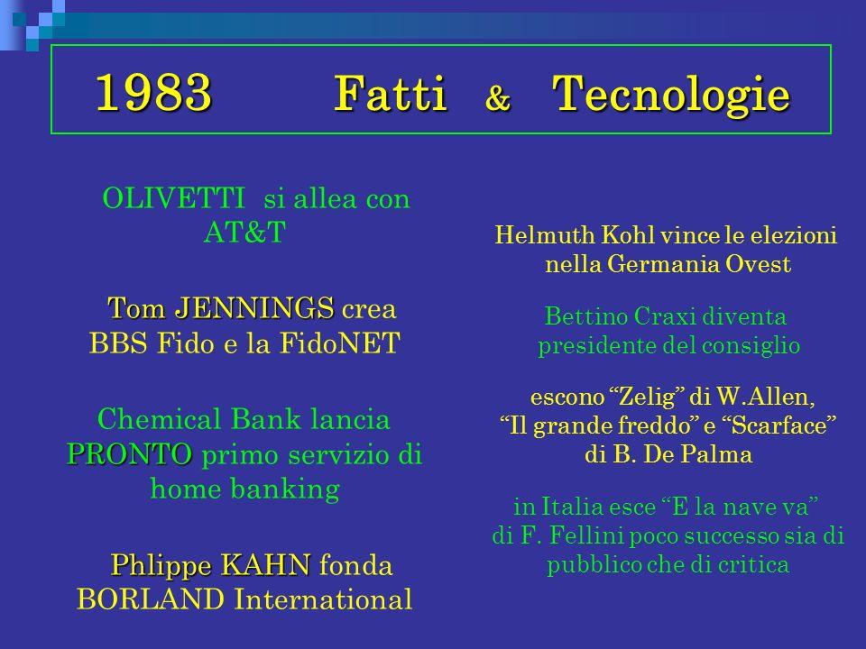 1983 Fatti & Tecnologie