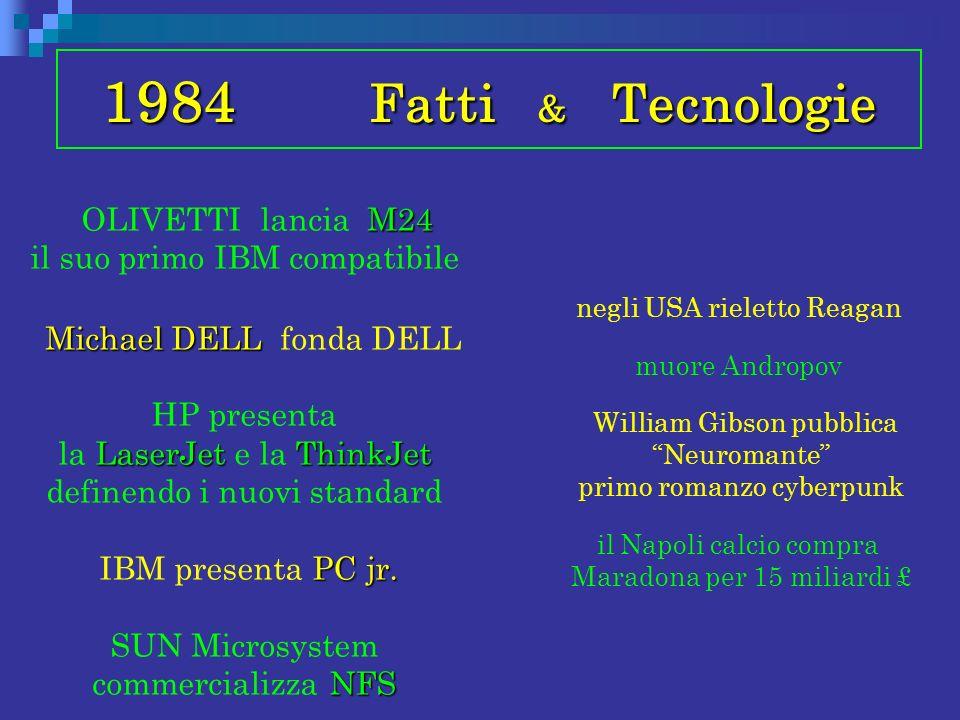 1984 Fatti & Tecnologie