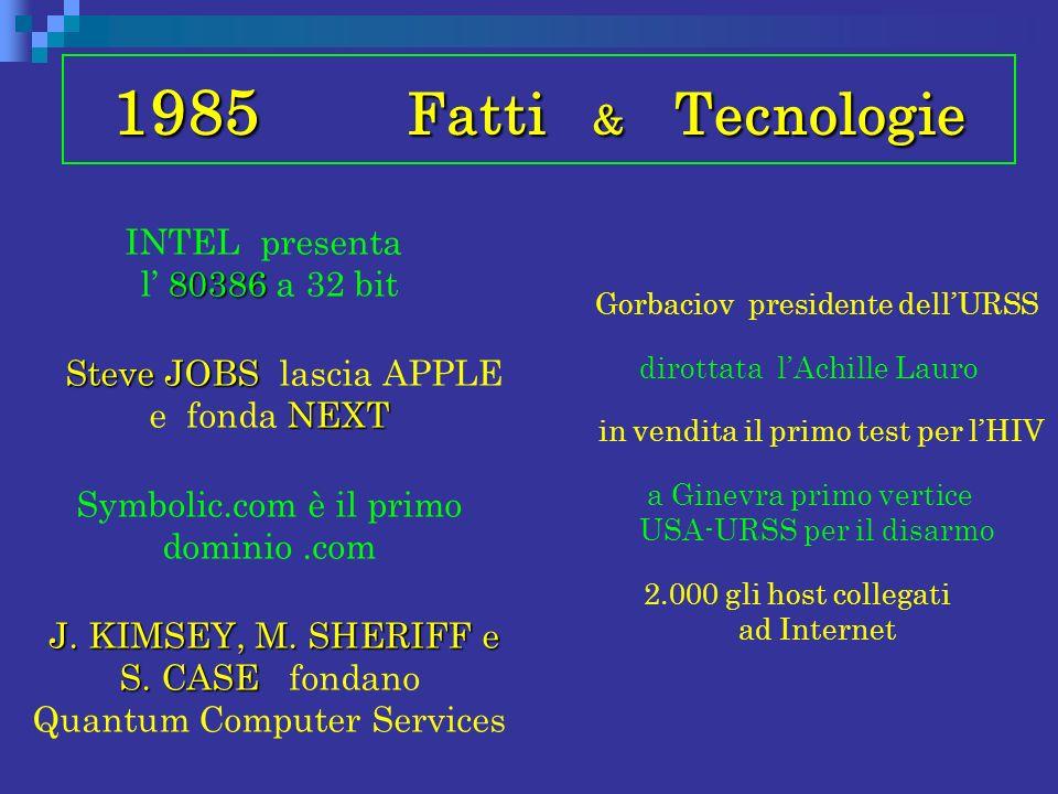 1985 Fatti & Tecnologie