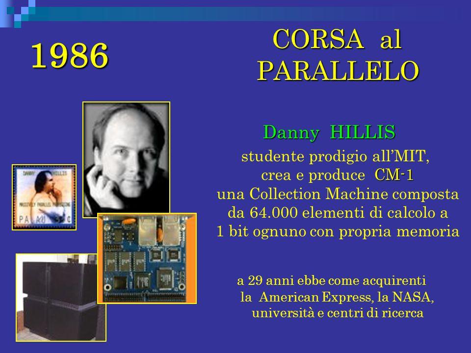 1986 CORSA al PARALLELO Danny HILLIS