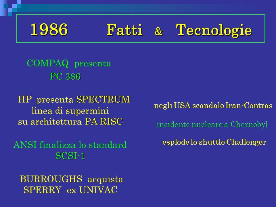 1986 Fatti & Tecnologie