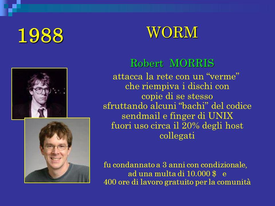 1988 WORM. Robert MORRIS.